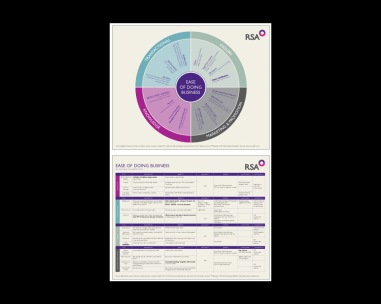 my role DESIGN + PRODUCTION agency CREATIVE NETWORK art director DAVERAL PRINS. an interactive pdf resource tool for insurance brokers.